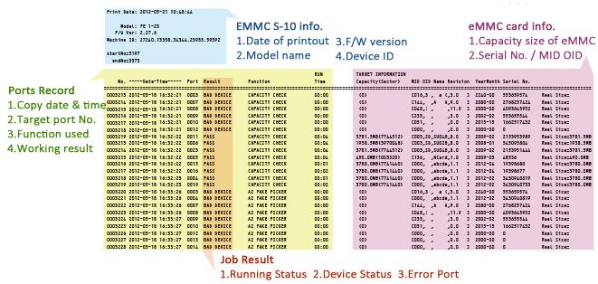 EMMC Duplictor